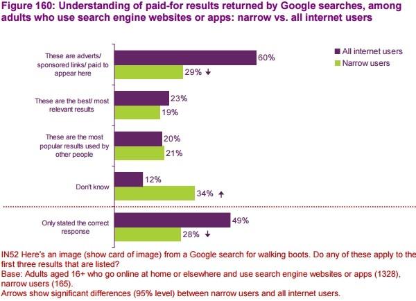 pub-google-sondage-serp-narrow