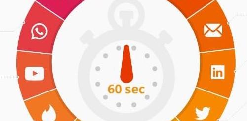 en 6à secondes...